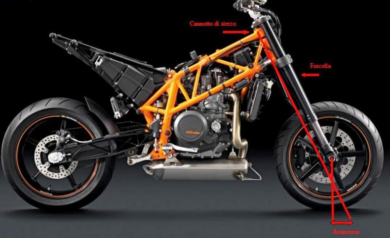 La Geometria in Moto: interasse, offset, avancorsa, inclinazione e reattività