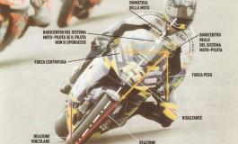 Guidare la Moto: tecniche, posizione corretta, curva, piega e traiettoria