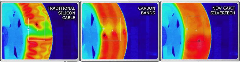 capit-termografia