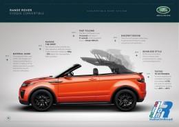 range-rover-evoque-convertible (3)