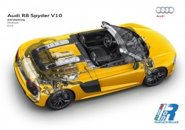 Audi R8 Spyder V10 (4)