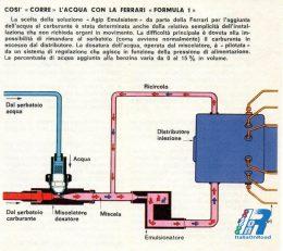 05-iniezione-dacqua-ferrari