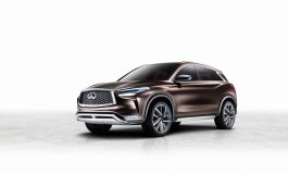 QX50 Concept: L'innovativo SUV Premium di medie dimensioni firmato Infiniti