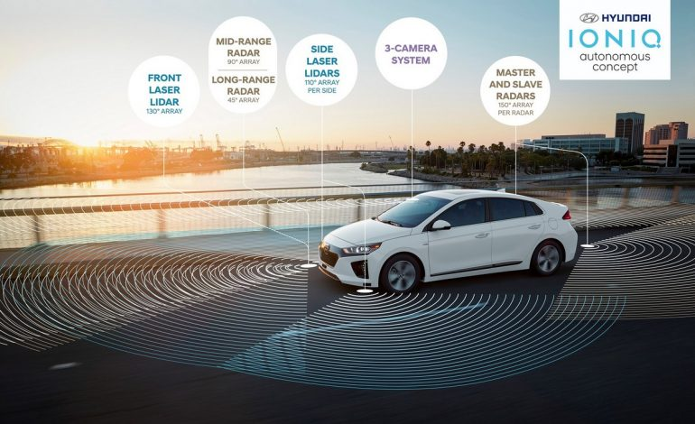 Hyundai e Aurora insieme per lo sviluppo di veicoli a guida autonoma entro il 2021