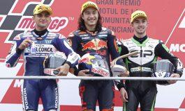 I più precoci vincitori di un Gran Premio nella storia del Motomondiale
