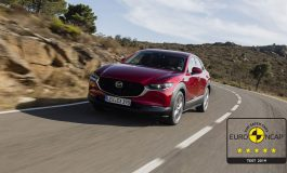 La Mazda CX-30 registra il risultato più alto mai raggiunto nei test di sicurezza